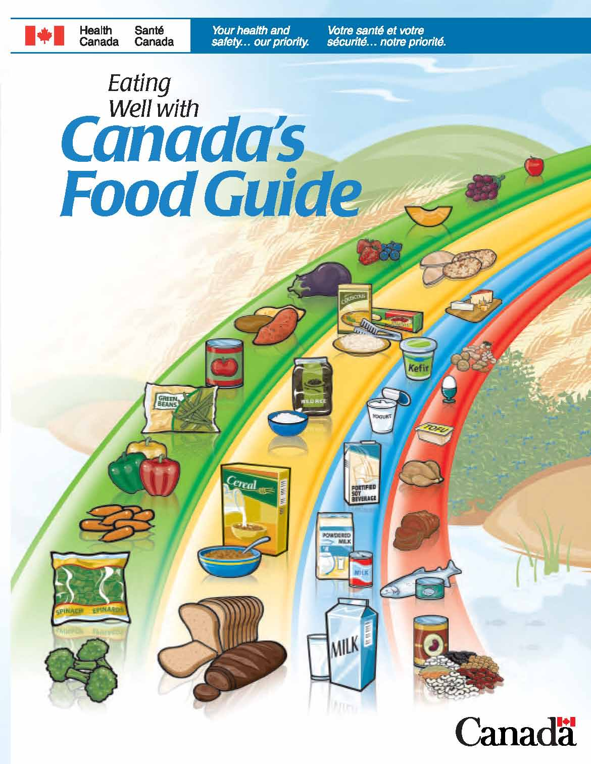 Canadian Health Food Guide Chart