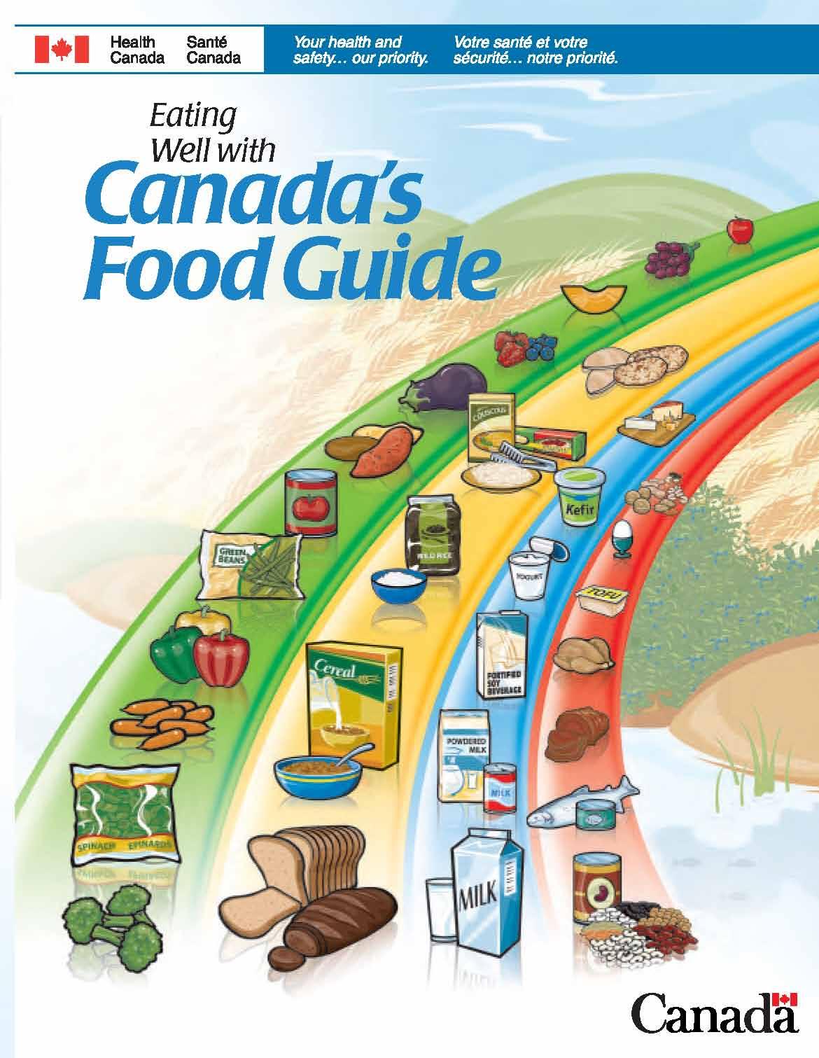 Health Canada  Food Groups